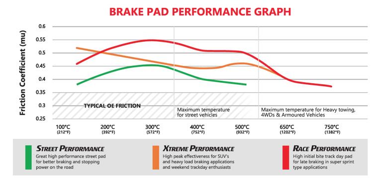 dba-xtreme-performance-pads